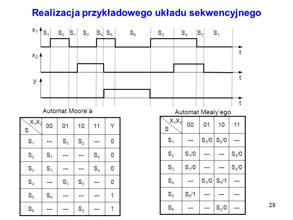 Realizacja przykładowego układu sekwencyjnego