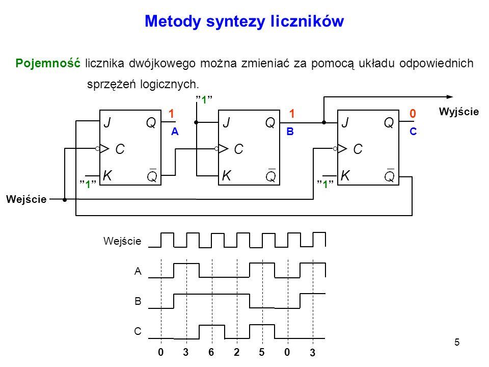 Metody syntezy liczników