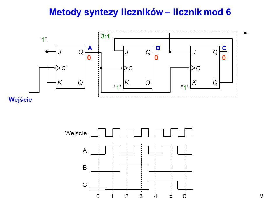 Metody syntezy liczników – licznik mod 6