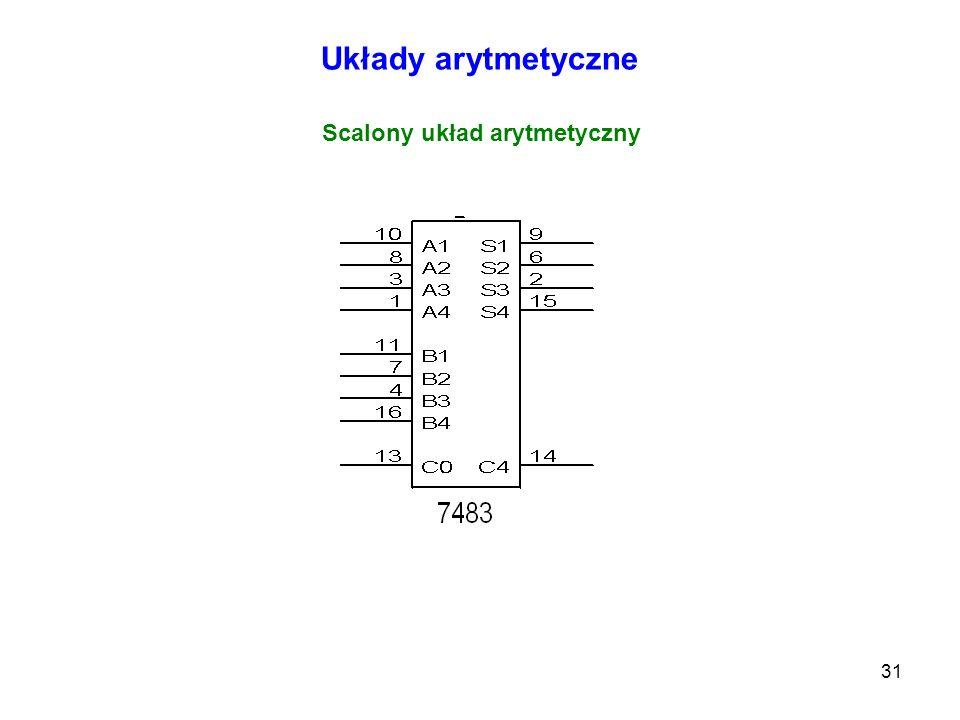 Scalony układ arytmetyczny