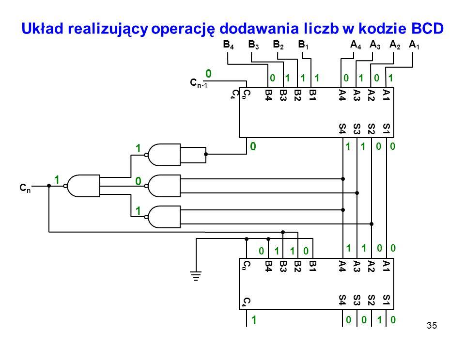 Układ realizujący operację dodawania liczb w kodzie BCD