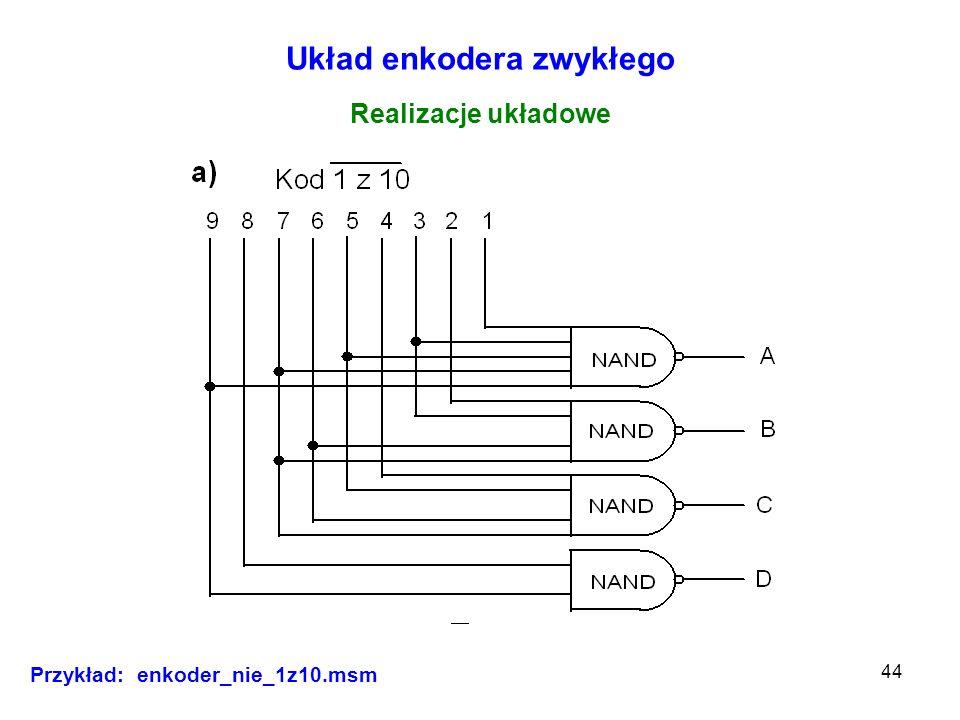 Układ enkodera zwykłego