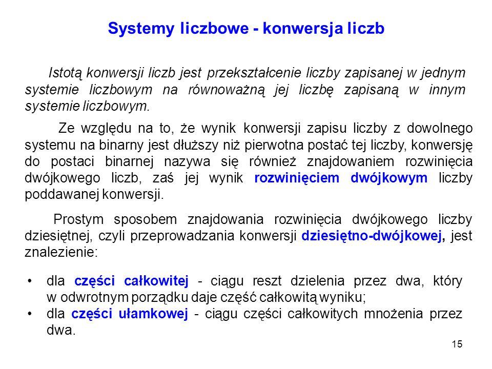 Systemy liczbowe - konwersja liczb
