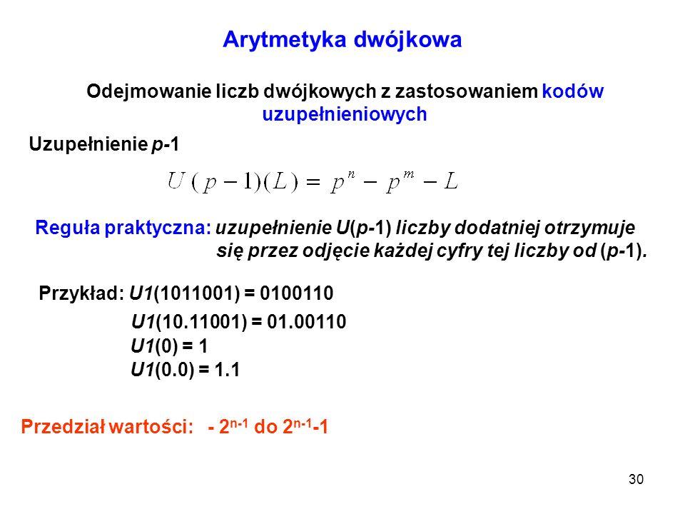 Odejmowanie liczb dwójkowych z zastosowaniem kodów uzupełnieniowych