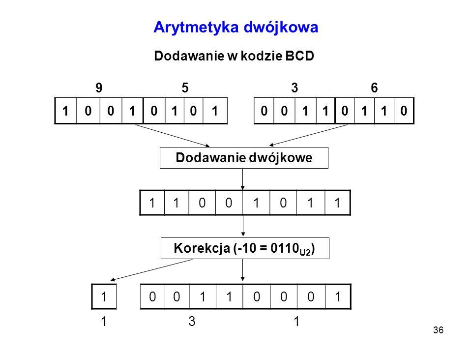 Arytmetyka dwójkowa Dodawanie w kodzie BCD 9 5 3 6 1