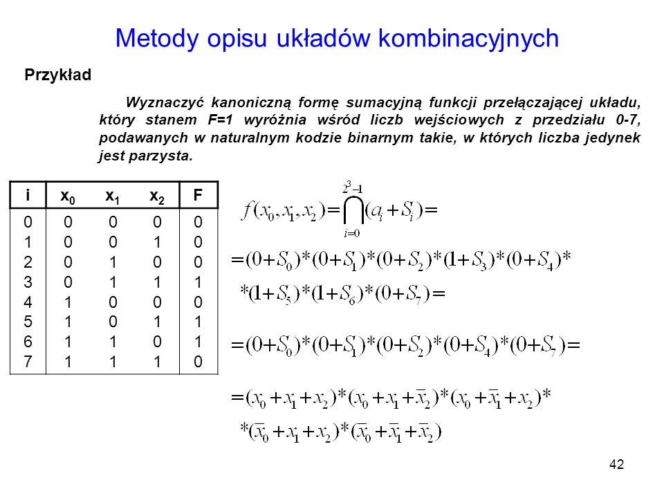 Metody opisu układów kombinacyjnych