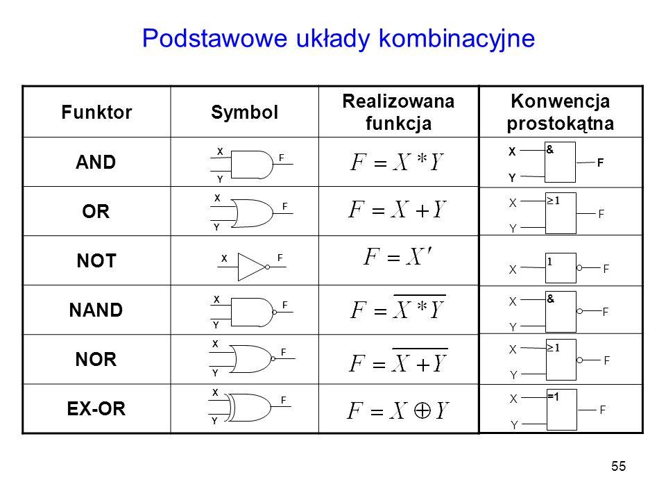Podstawowe układy kombinacyjne