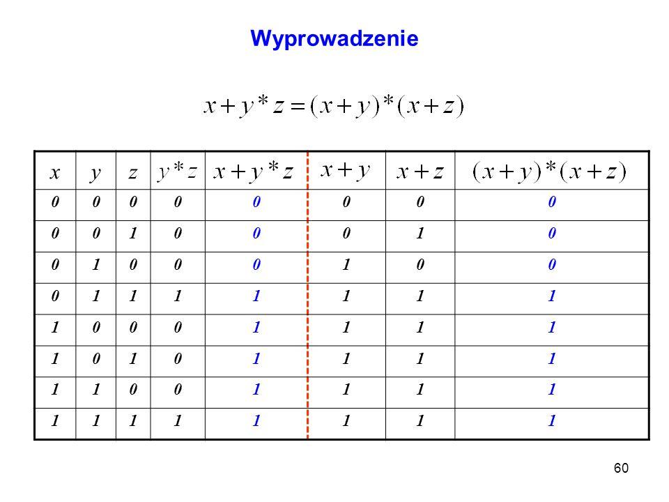 Wyprowadzenie x y z 1