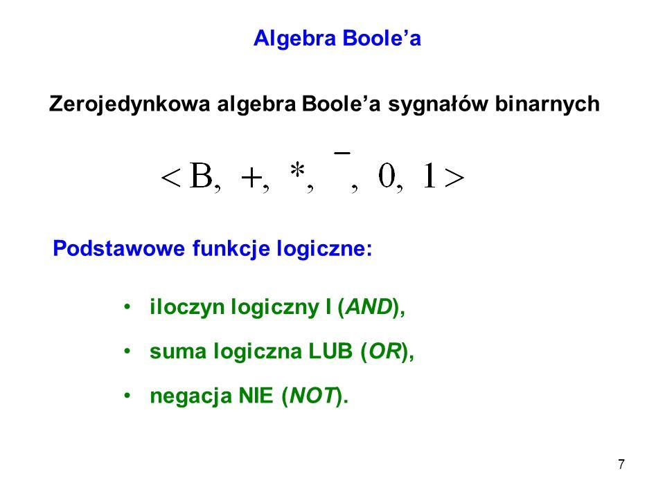 Zerojedynkowa algebra Boole'a sygnałów binarnych