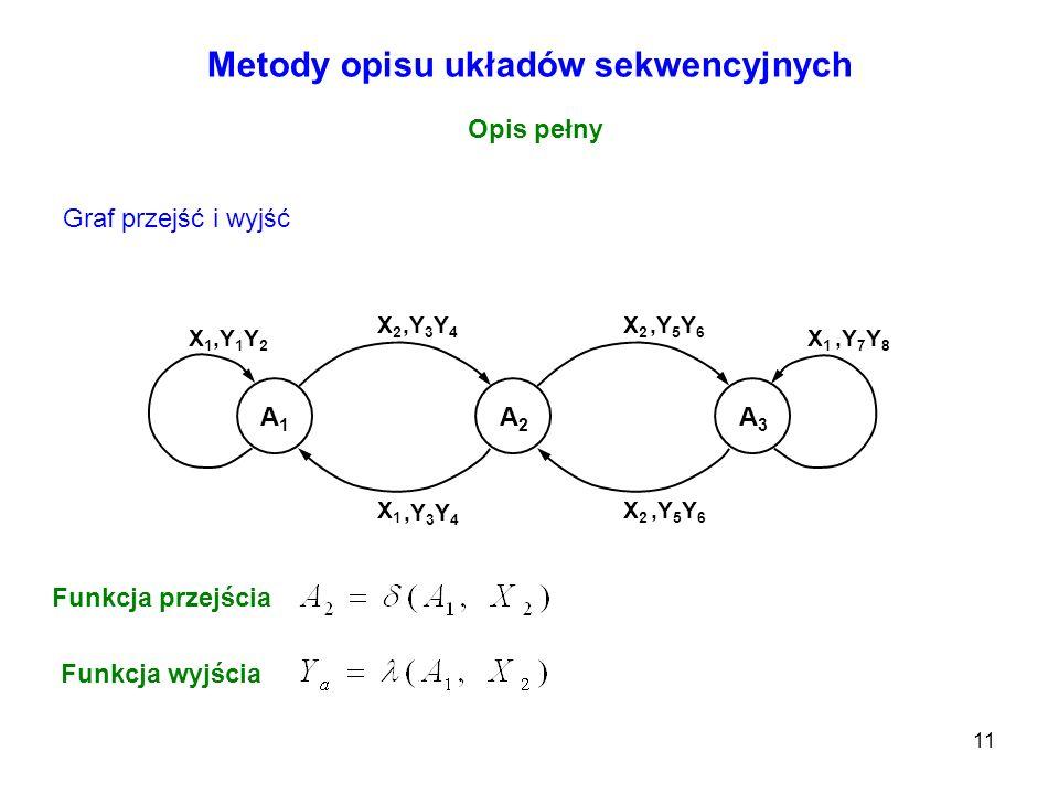 Metody opisu układów sekwencyjnych