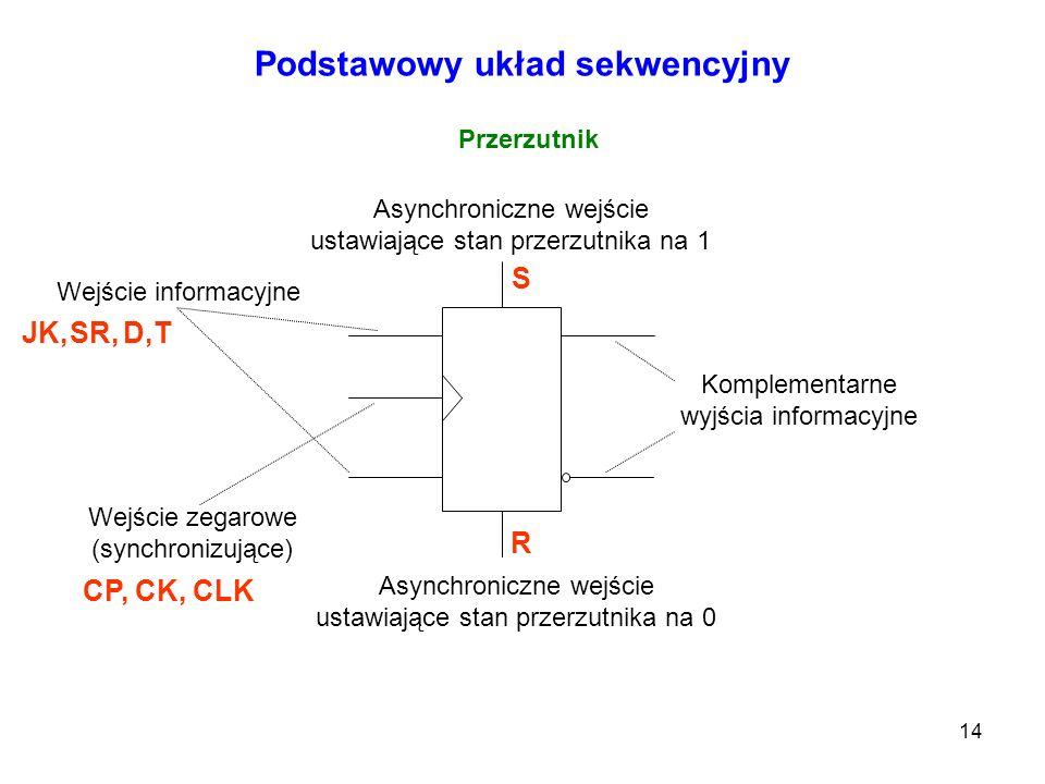 Podstawowy układ sekwencyjny