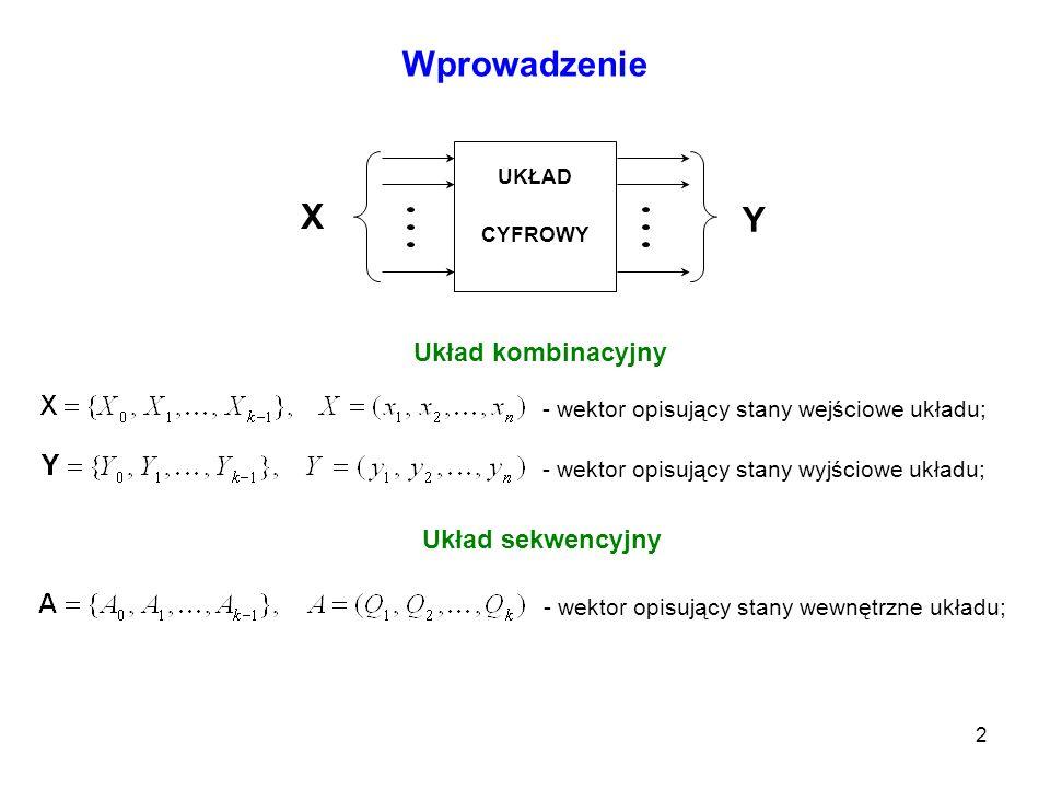 Wprowadzenie X Y Układ kombinacyjny Układ sekwencyjny