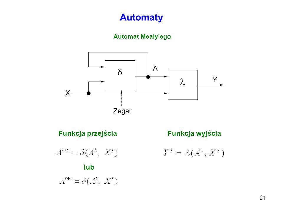 Automaty   X Y A Zegar Funkcja przejścia Funkcja wyjścia lub