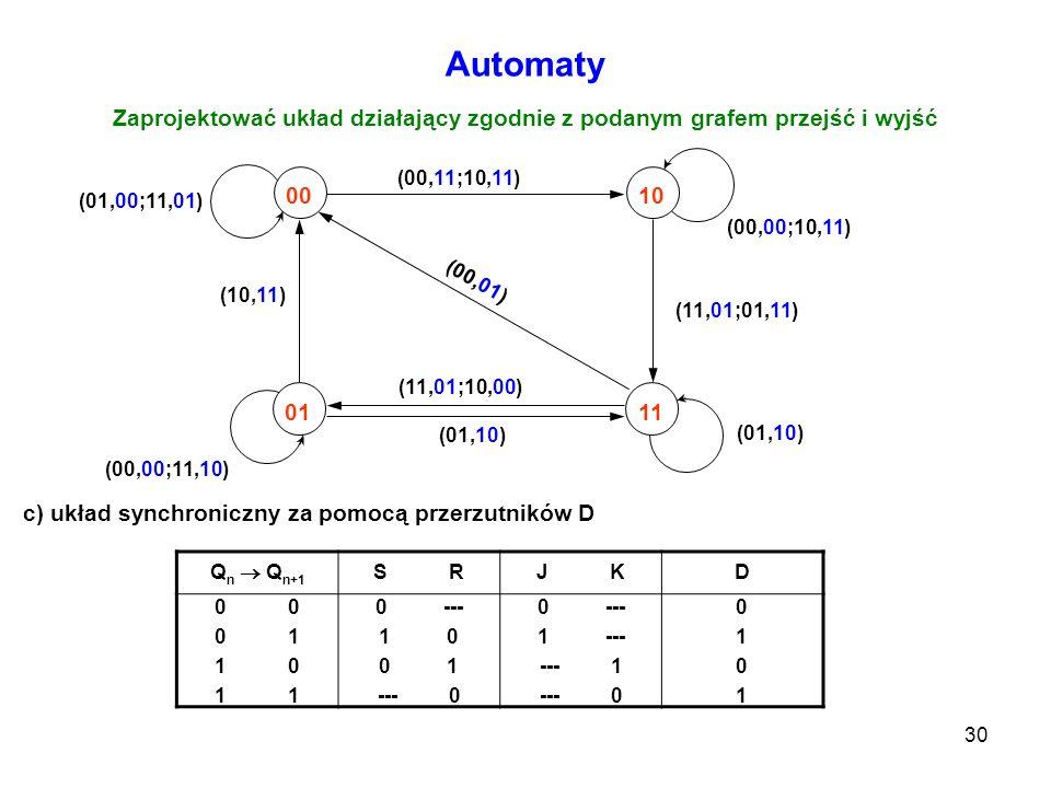 Automaty Zaprojektować układ działający zgodnie z podanym grafem przejść i wyjść. 00. 10. 01. 11.
