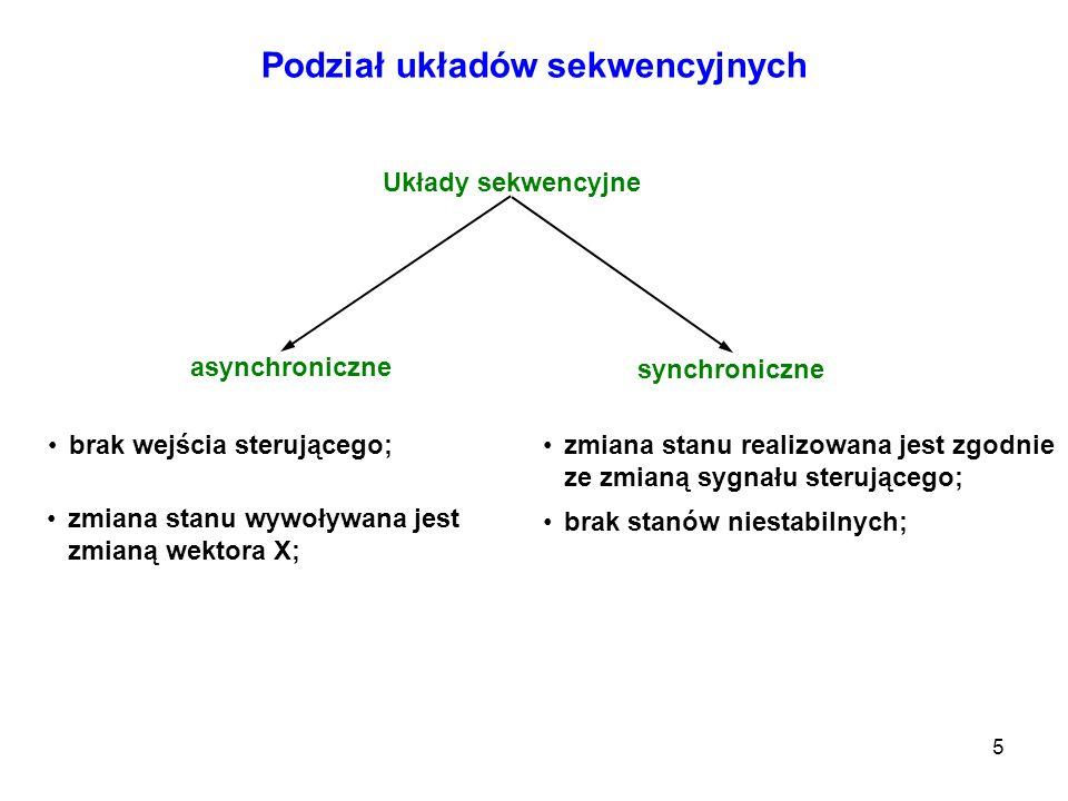 Podział układów sekwencyjnych