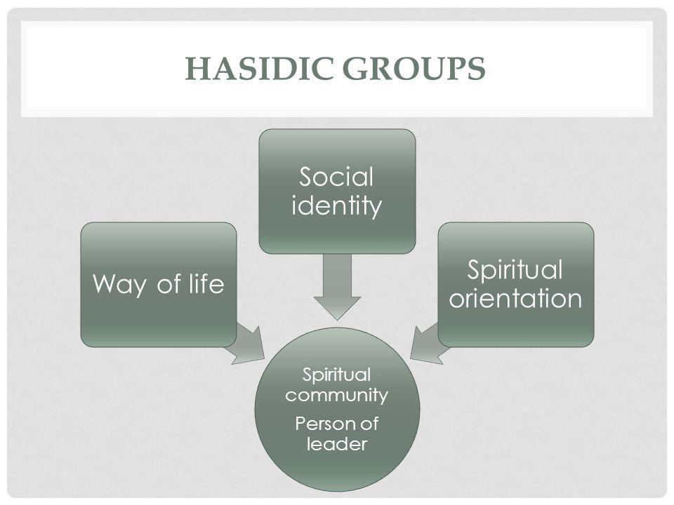 Spiritual orientation