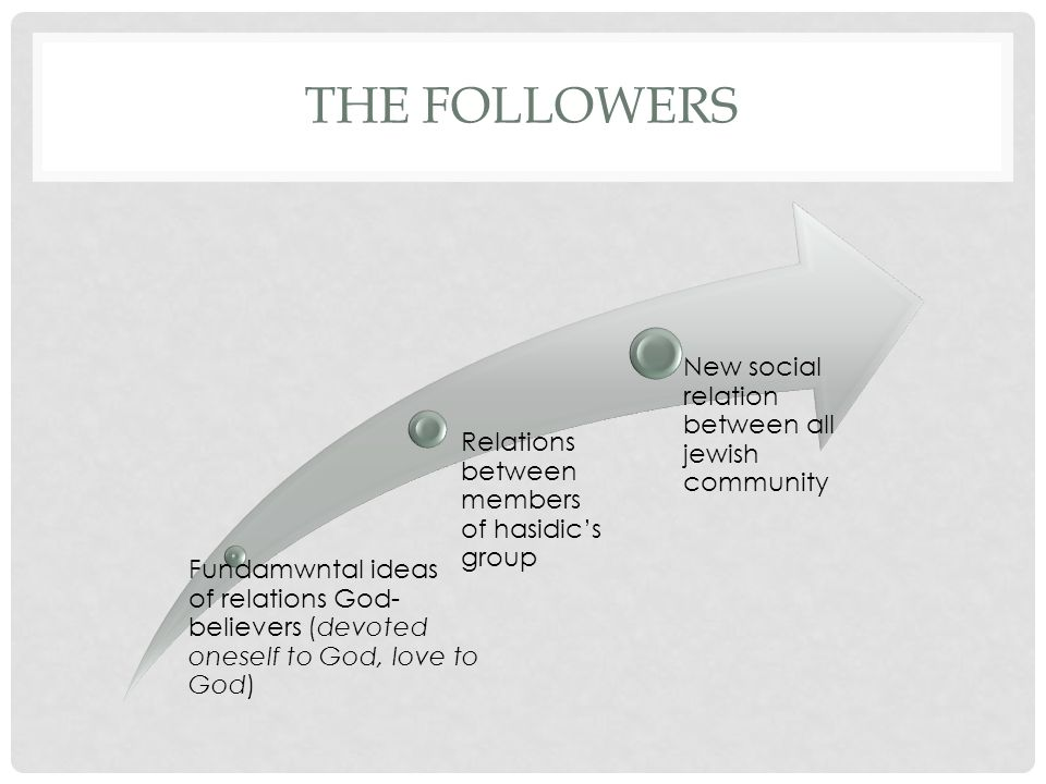 The followers New social relation between all jewish community