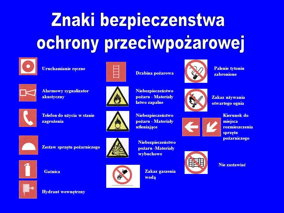 ochrony przeciwpożarowej