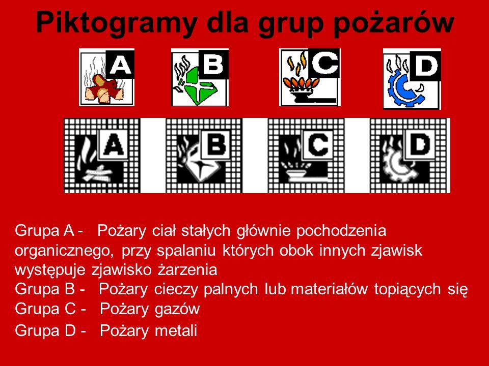 Piktogramy dla grup pożarów