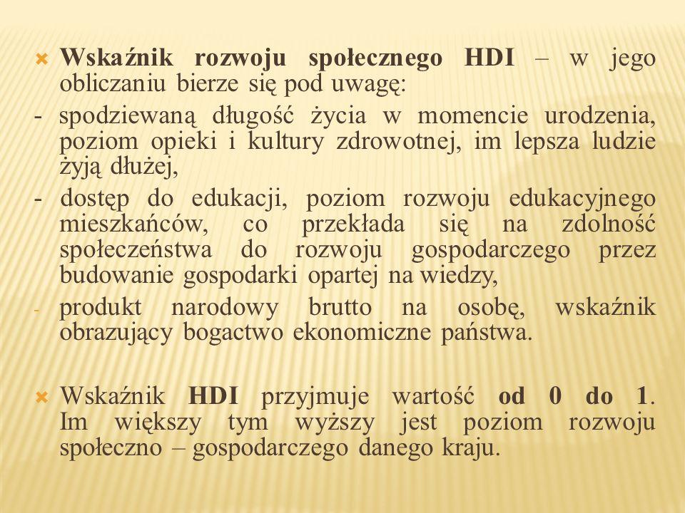 Wskaźnik rozwoju społecznego HDI – w jego obliczaniu bierze się pod uwagę: