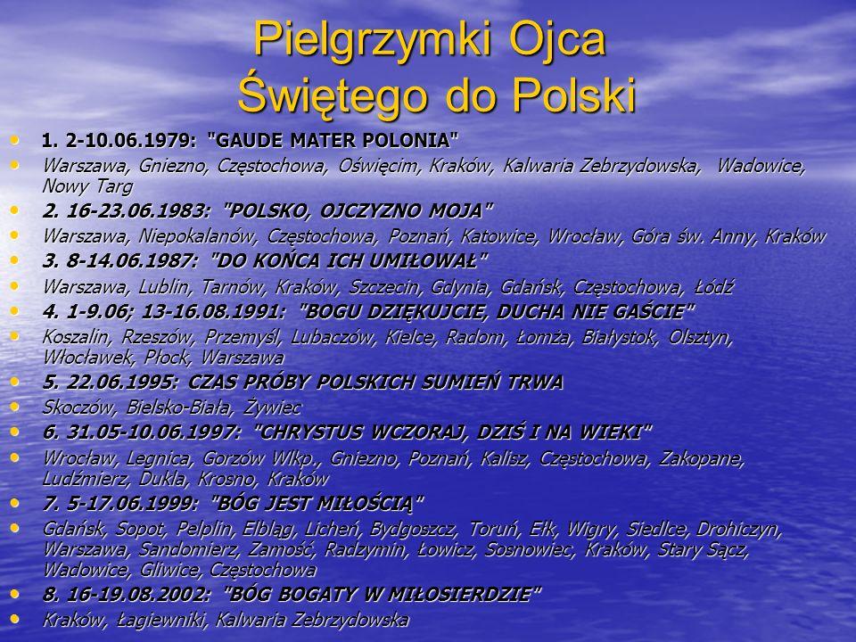Pielgrzymki Ojca Świętego do Polski