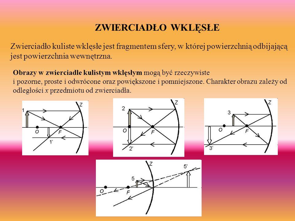 ZWIERCIADŁO WKLĘSŁE Zwierciadło kuliste wklęsłe jest fragmentem sfery, w której powierzchnią odbijającą jest powierzchnia wewnętrzna.
