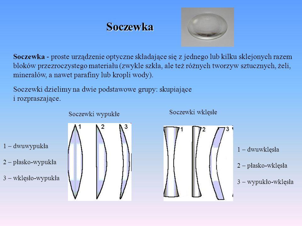 Soczewka 1 – dwuwypukła 2 – płasko-wypukła 3 – wklęsło-wypukła