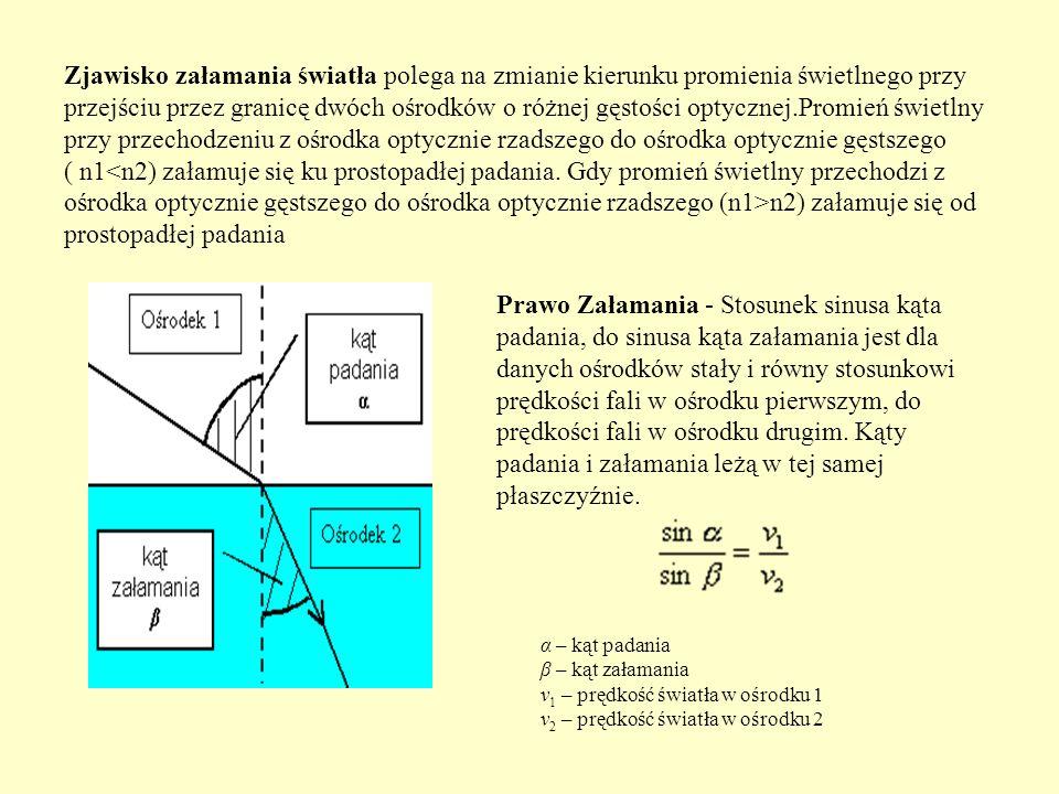 Zjawisko załamania światła polega na zmianie kierunku promienia świetlnego przy przejściu przez granicę dwóch ośrodków o różnej gęstości optycznej.Promień świetlny przy przechodzeniu z ośrodka optycznie rzadszego do ośrodka optycznie gęstszego ( n1<n2) załamuje się ku prostopadłej padania. Gdy promień świetlny przechodzi z ośrodka optycznie gęstszego do ośrodka optycznie rzadszego (n1>n2) załamuje się od prostopadłej padania