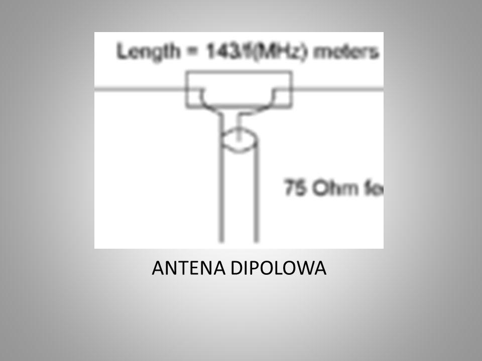 ANTENA DIPOLOWA
