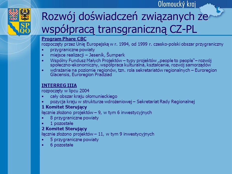 Rozwój doświadczeń związanych ze współpracą transgraniczną CZ-PL