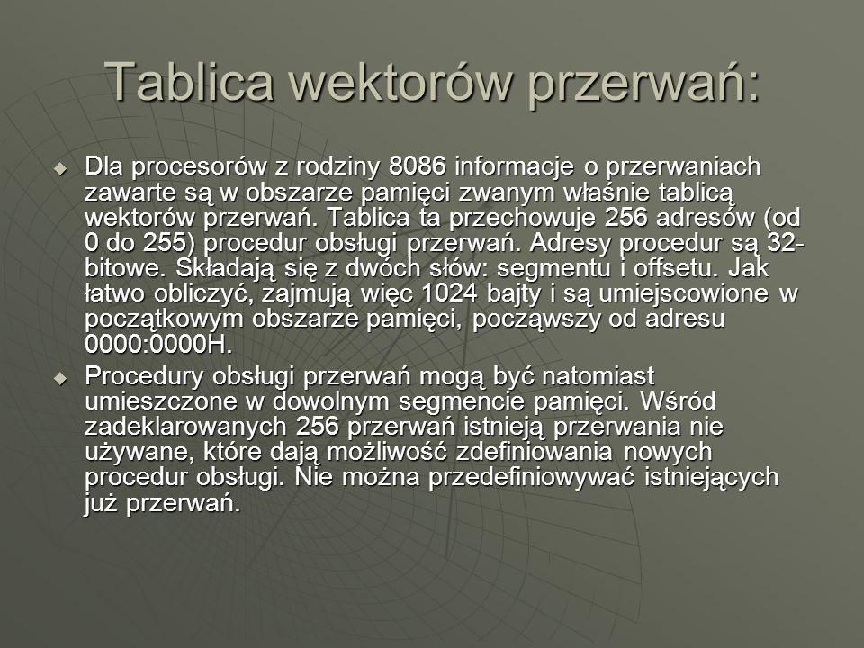Tablica wektorów przerwań: