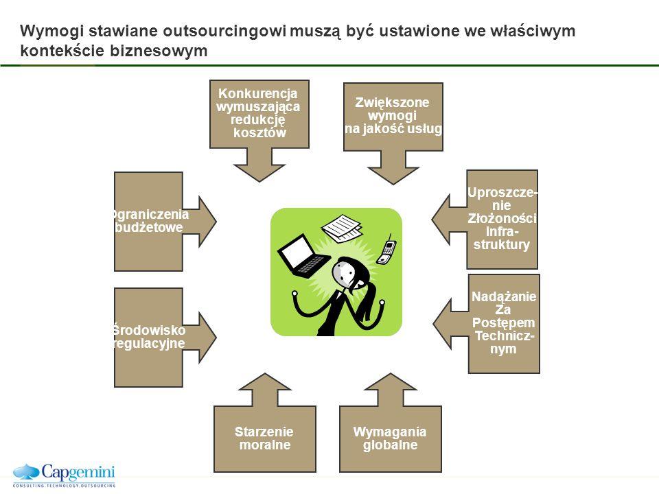 Wymogi stawiane outsourcingowi muszą być ustawione we właściwym kontekście biznesowym