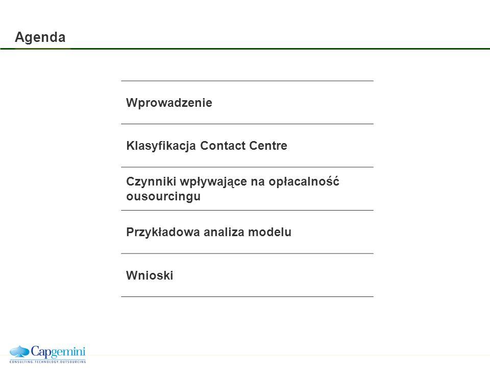 Agenda Wprowadzenie Klasyfikacja Contact Centre