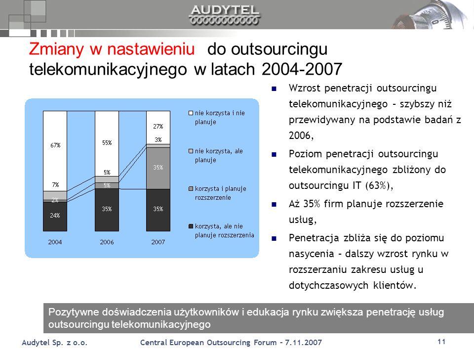 Zmiany w nastawieniu do outsourcingu telekomunikacyjnego w latach 2004-2007