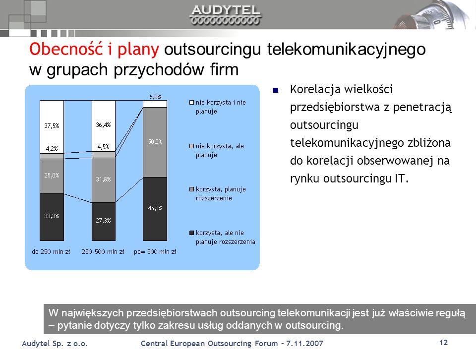 Obecność i plany outsourcingu telekomunikacyjnego w grupach przychodów firm