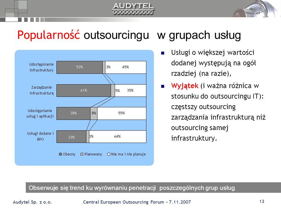 Popularność outsourcingu w grupach usług