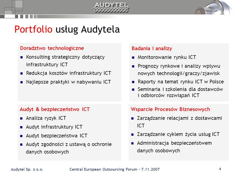 Portfolio usług Audytela
