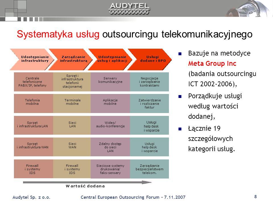 Systematyka usług outsourcingu telekomunikacyjnego