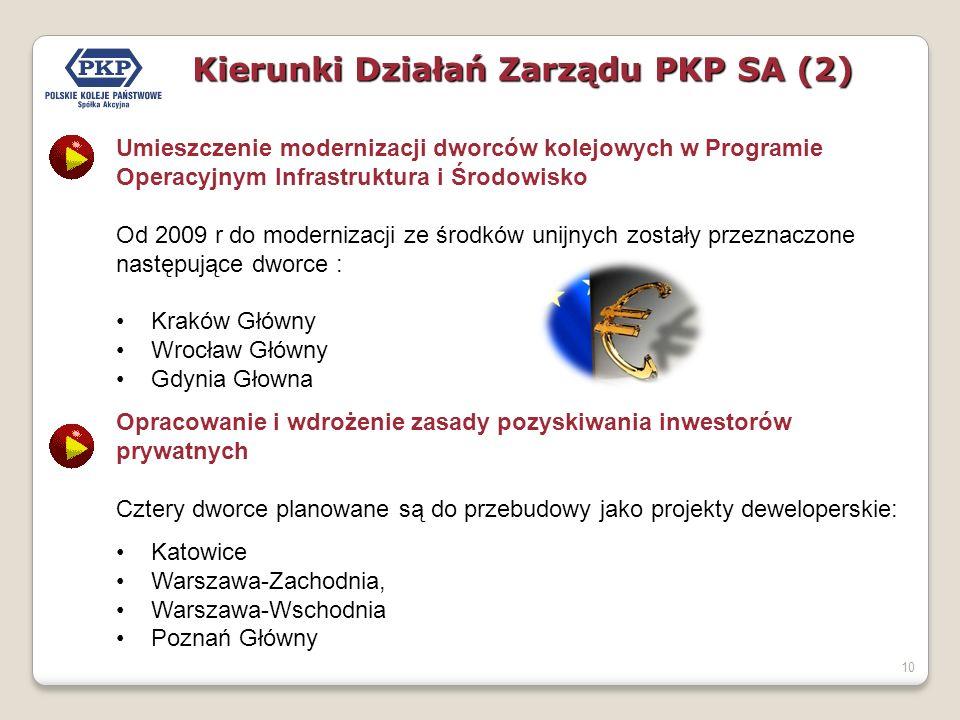 Kierunki Działań Zarządu PKP SA (2)