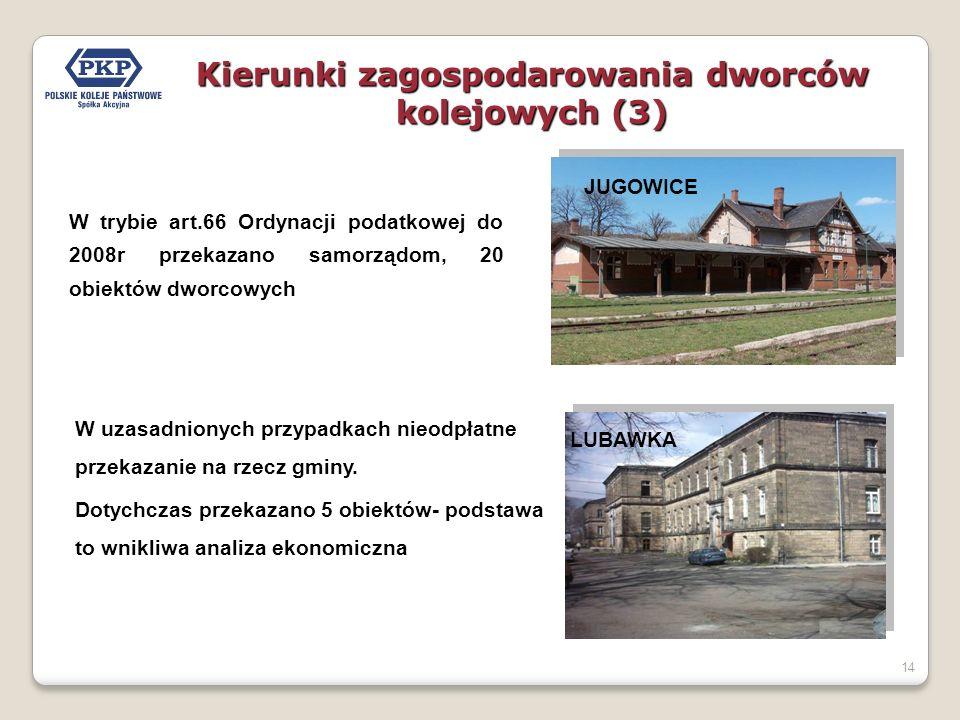 Kierunki zagospodarowania dworców kolejowych (3)