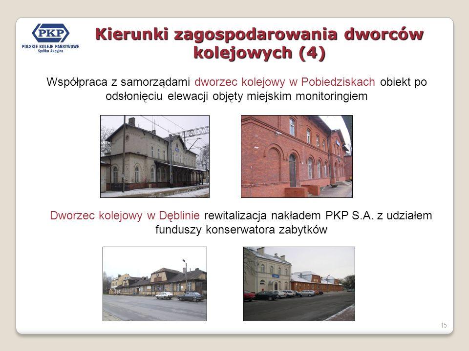 Kierunki zagospodarowania dworców kolejowych (4)