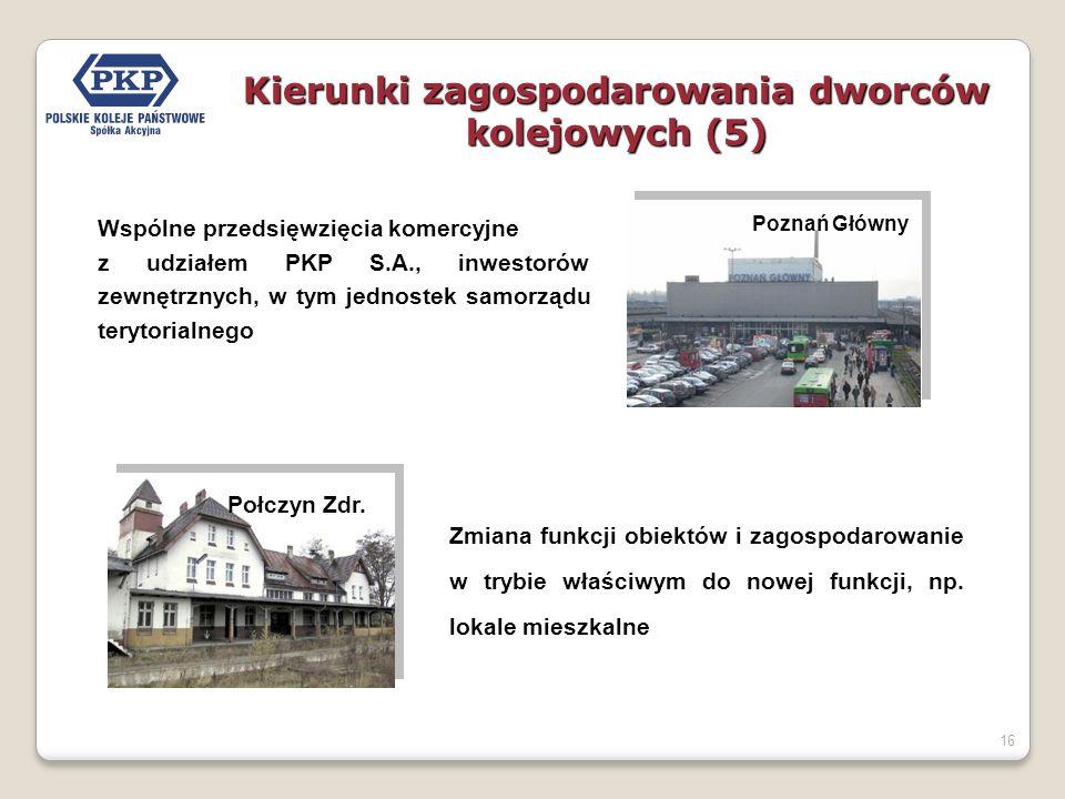 Kierunki zagospodarowania dworców kolejowych (5)