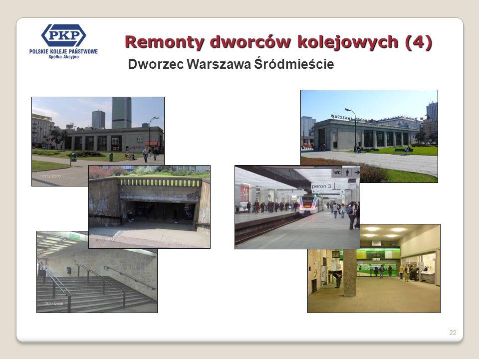 Dworzec Warszawa Śródmieście