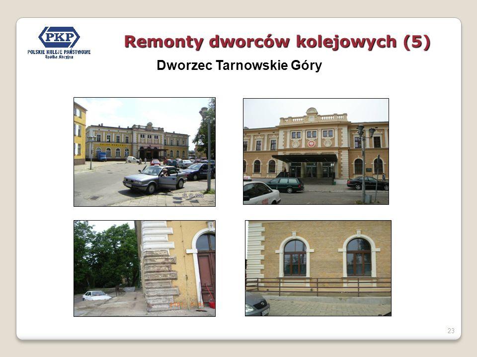 Dworzec Tarnowskie Góry