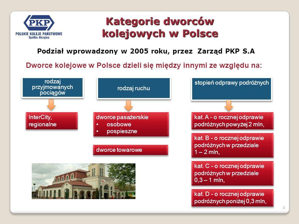 Podział wprowadzony w 2005 roku, przez Zarząd PKP S.A
