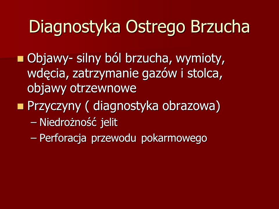 Diagnostyka Ostrego Brzucha