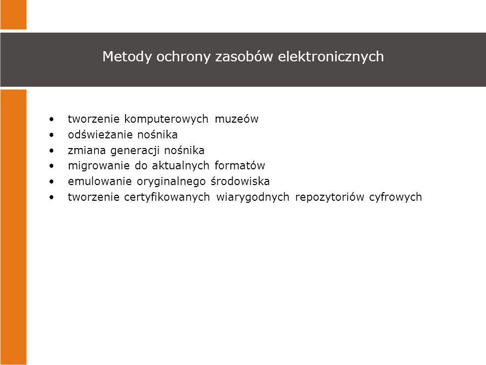 Metody ochrony zasobów elektronicznych