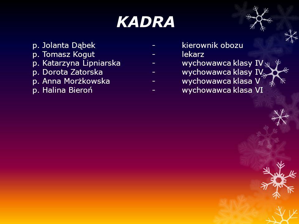 KADRA p. Jolanta Dąbek - kierownik obozu p. Tomasz Kogut - lekarz