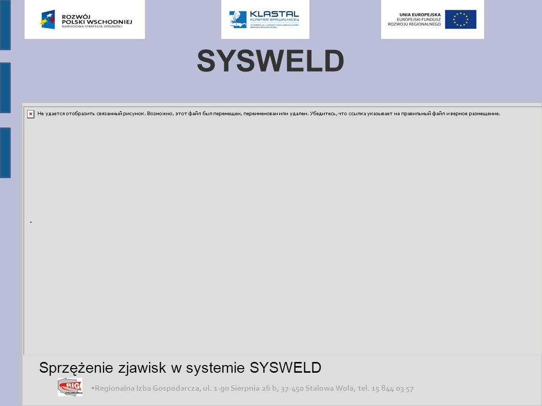 SYSWELD Sprzężenie zjawisk w systemie SYSWELD .