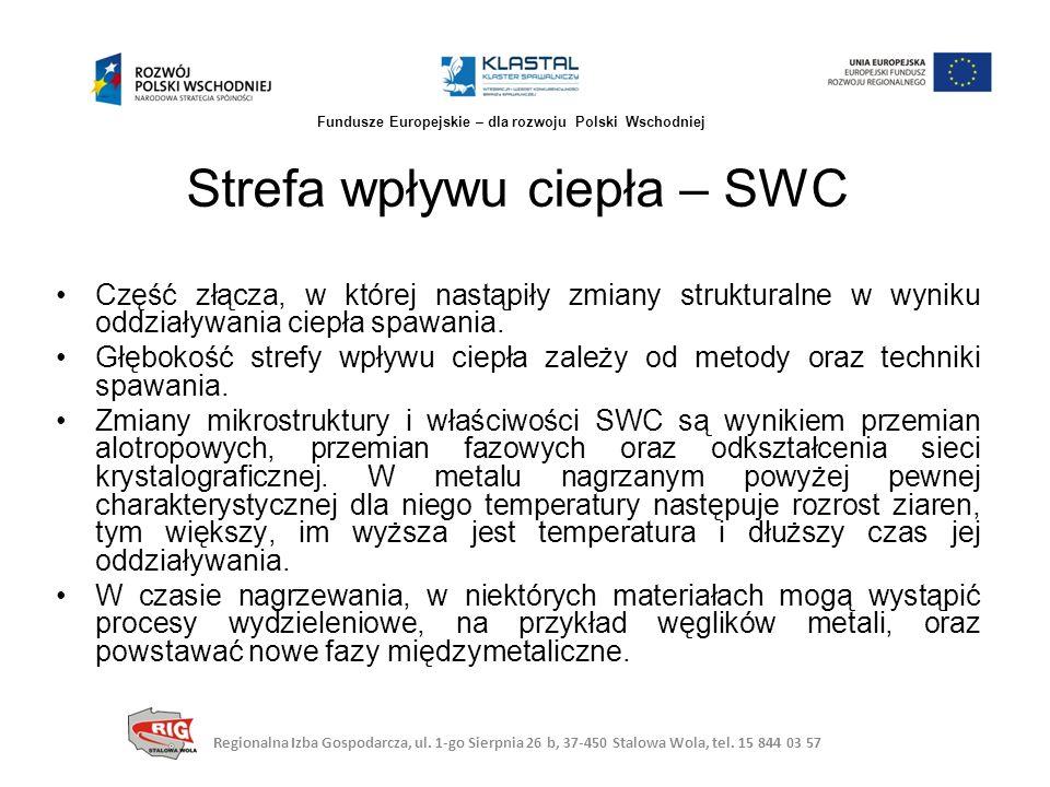 Fundusze Europejskie – dla rozwoju Polski Wschodniej